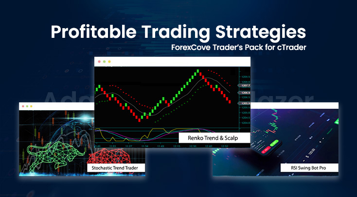 Profitable Forex Strategies